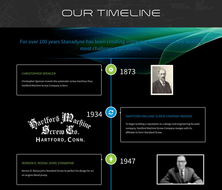 stn-timeline-cta-img